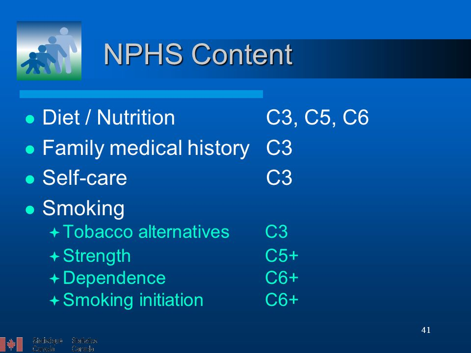 41 NPHS Content Diet / Nutrition C3, C5, C6 Family medical history C3 Self-care C3 Smoking  Tobacco alternatives C3  Strength C5+  Dependence C6+  Smoking initiation C6+