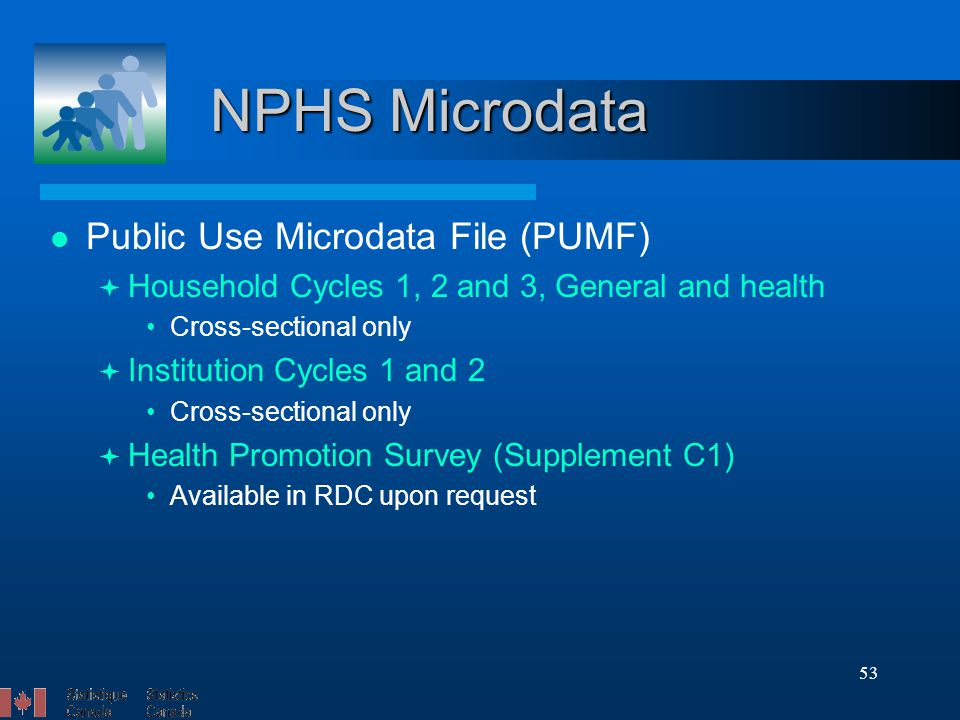53 NPHS Microdata Public Use Microdata File (PUMF)  Household Cycles 1, 2 and 3, General and health Cross-sectional only  Institution Cycles 1 and 2 Cross-sectional only  Health Promotion Survey (Supplement C1) Available in RDC upon request