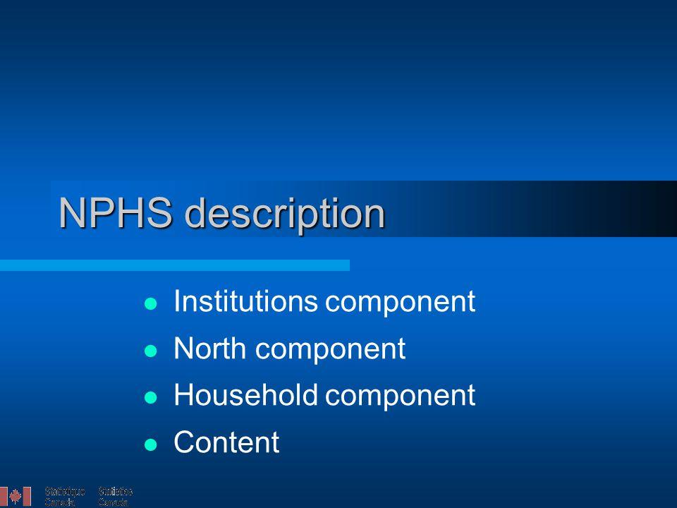NPHS description Institutions component North component Household component Content