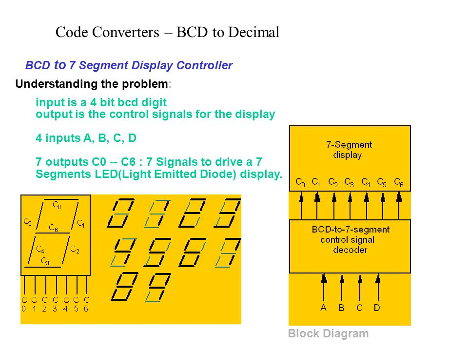 BCD to 7 Segment Display Controller Understanding the problem: input is a 4 bit bcd digit output is the control signals for the display 4 inputs A, B,