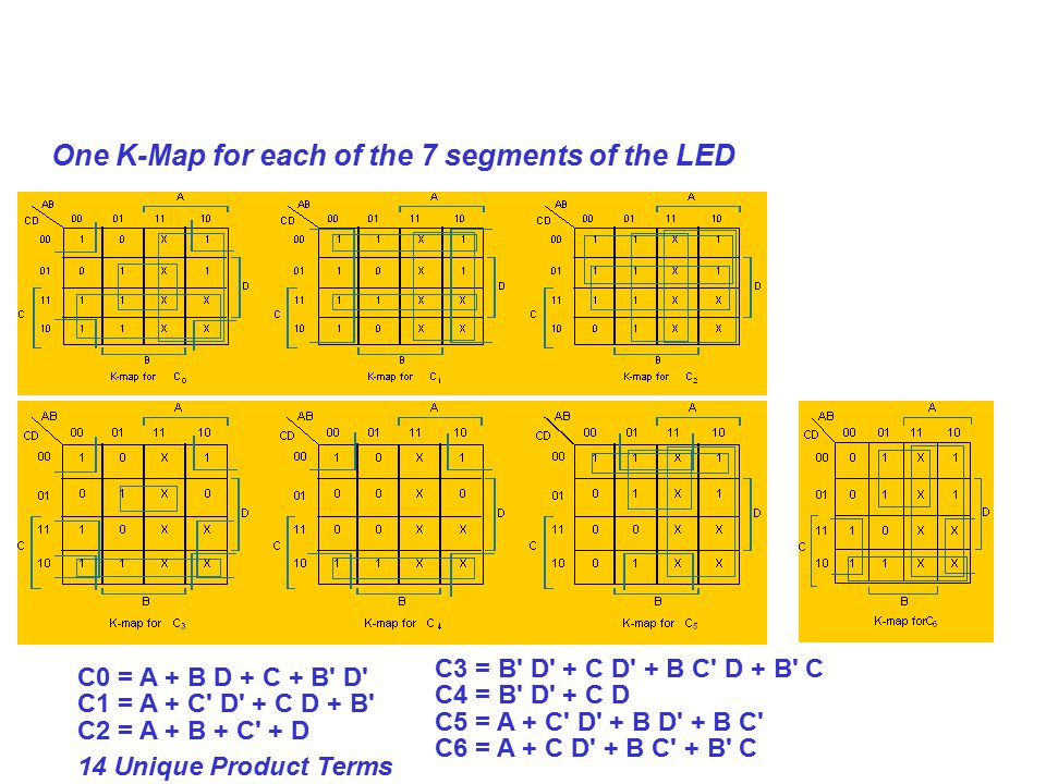 One K-Map for each of the 7 segments of the LED C0 = A + B D + C + B' D' C1 = A + C' D' + C D + B' C2 = A + B + C' + D C3 = B' D' + C D' + B C' D + B'