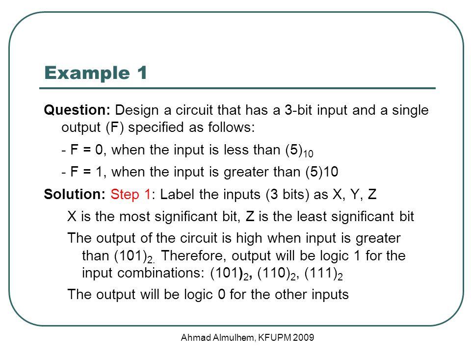 Example 3: BCD to 7 Segment Display Controller (Optimization) C0 = A'C + A'BD + AB'C' + B'C'D' C1 = A'B' + A'C'D' + A'CD + B'C' C2 = A'B + B'C' + A'C' + A'D C3 = A'CD' + A'B'C + B'C'D'+AB'C'+A'BC'D C4 = A'CD' + B'C'D' C5 = A'BC' + A'C'D' + A'BD' + AB'C' C6 = A'CD' + A'B'C + A'BC' + AB'C' Ahmad Almulhem, KFUPM 2009