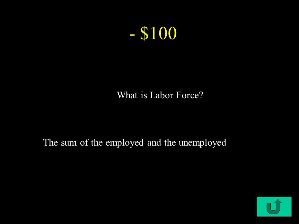 C1-$300 - $100 What is Labor Force? The sum of the employed and the unemployed