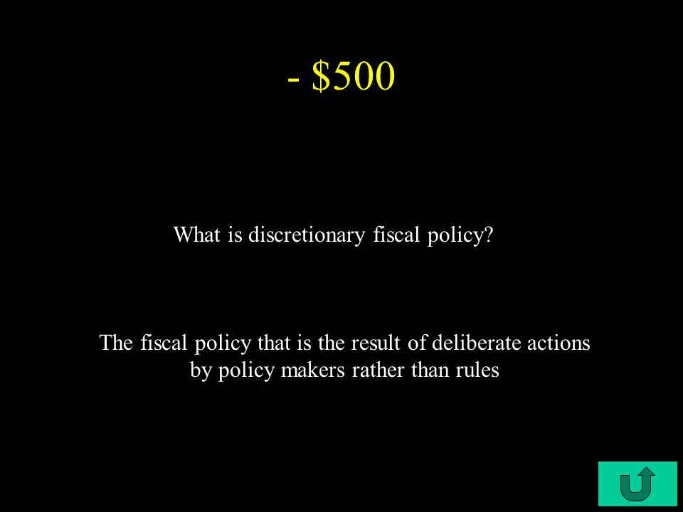 C6-$400 - $400 What is fiscal policy.