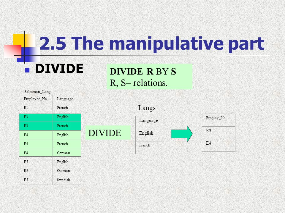 2.5 The manipulative part DIVIDE DIVIDE R BY S R, S– relations. Language English French Langs DIVIDE Employ_No E3 E4 Salesman_Lang Employee_NoLanguage