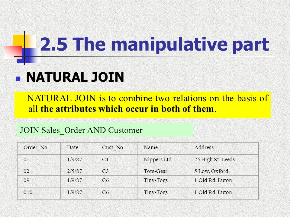 2.5 The manipulative part NATURAL JOIN NATURAL JOIN is to combine two relations on the basis of all the attributes which occur in both of them. JOIN S