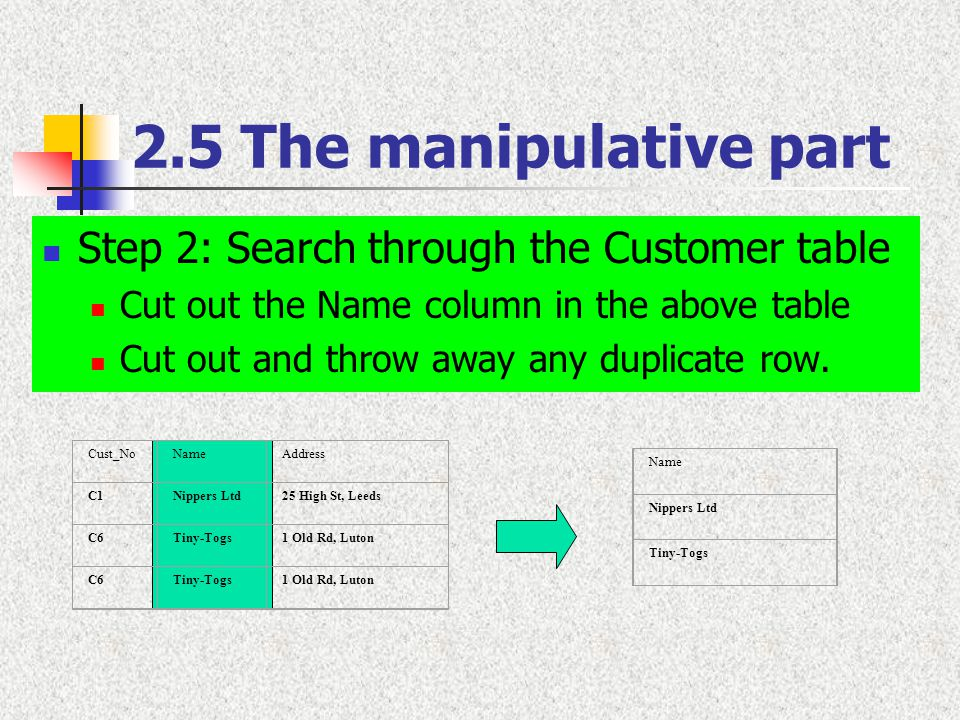 2.5 The manipulative part Step 2: Search through the Customer table Cut out the Name column in the above table Cut out and throw away any duplicate row.