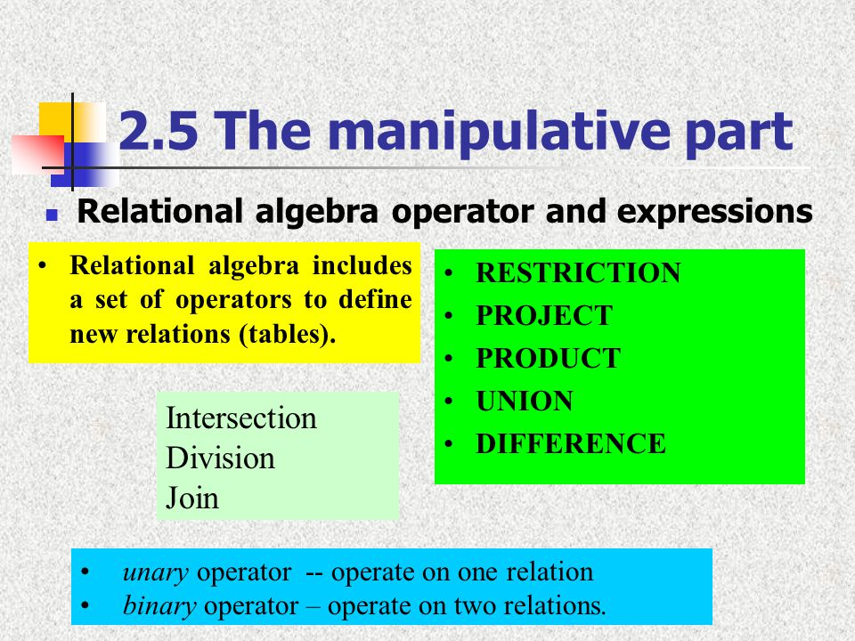 2.5 The manipulative part Relational algebra operator and expressions RESTRICTION PROJECT PRODUCT UNION DIFFERENCE Relational algebra includes a set of operators to define new relations (tables).
