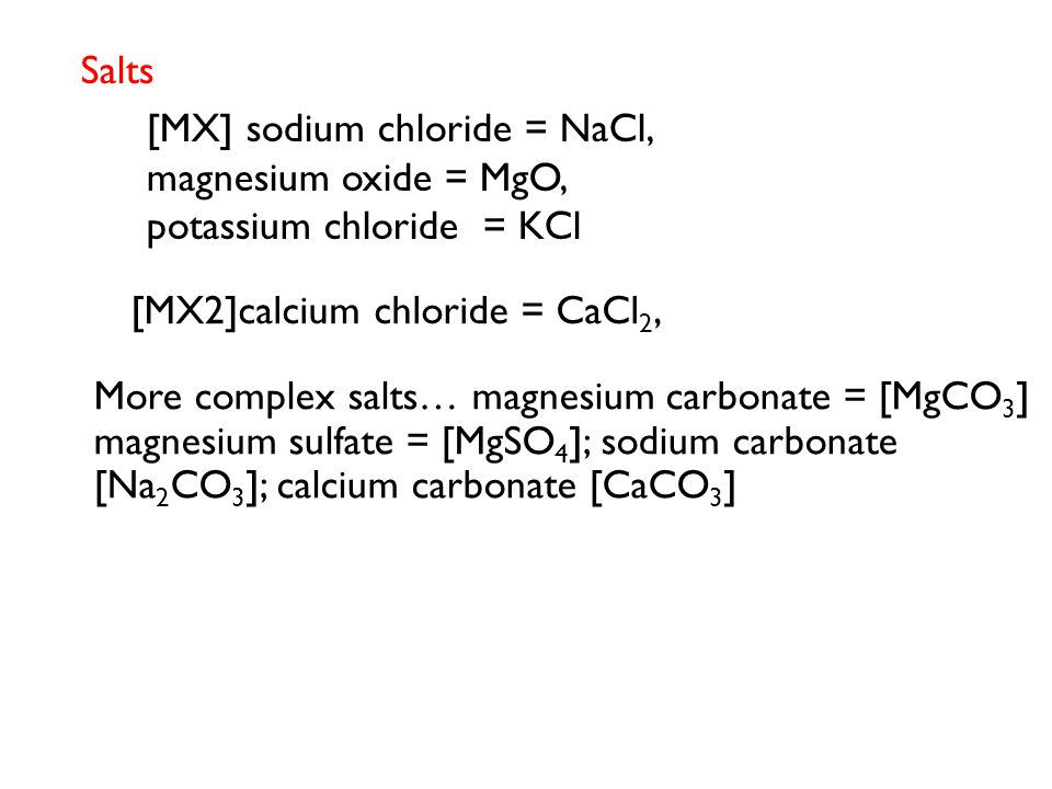 H ONLY : Work out the formulae of ionic compounds given the charges on the ions.