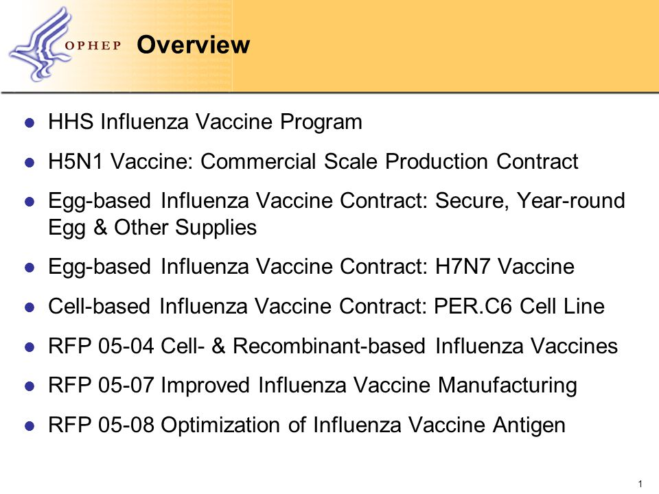 1 Overview HHS Influenza Vaccine Program H5N1 Vaccine: Commercial Scale Production Contract Egg-based Influenza Vaccine Contract: Secure, Year-round Egg & Other Supplies Egg-based Influenza Vaccine Contract: H7N7 Vaccine Cell-based Influenza Vaccine Contract: PER.C6 Cell Line RFP Cell- & Recombinant-based Influenza Vaccines RFP Improved Influenza Vaccine Manufacturing RFP Optimization of Influenza Vaccine Antigen