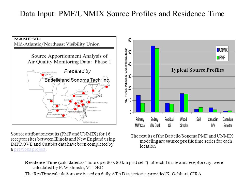 Data Input: PMF/UNMIX Source Profiles and Residence Time Residence Time (calculated as hours per 80 x 80 km grid cell ) at each 16 site and receptor day, were calculated by P.