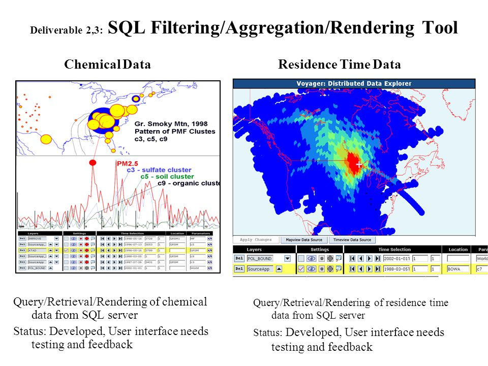 Deliverable 2,3: SQL Filtering/Aggregation/Rendering Tool Seasonal Residence Time, e.g.