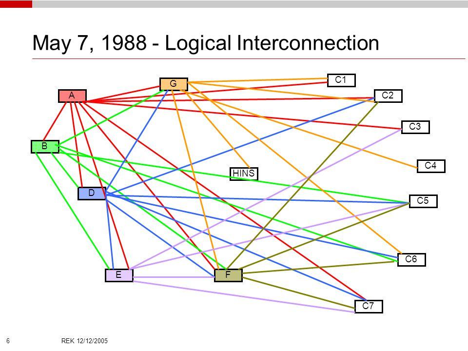 REK 12/12/2005 6 May 7, 1988 - Logical Interconnection HINS A B D G EF C1 C2 C3 C4 C5 C6 C7