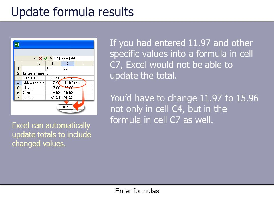 Enter formulas Update formula results If you had entered 11.97 and other specific values into a formula in cell C7, Excel would not be able to update the total.
