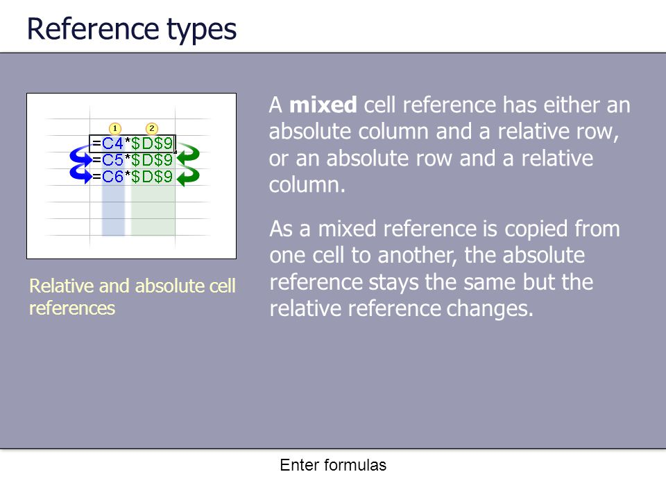 Enter formulas Reference types Relative and absolute cell references A mixed cell reference has either an absolute column and a relative row, or an absolute row and a relative column.