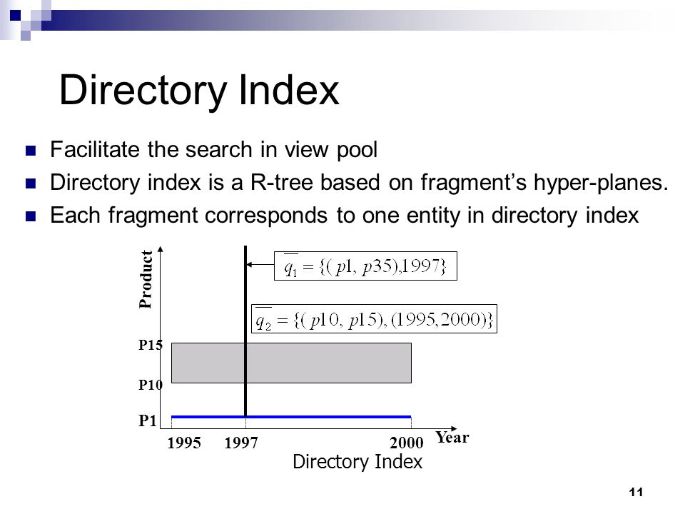 11 Directory Index Facilitate the search in view pool Directory index is a R-tree based on fragment's hyper-planes.
