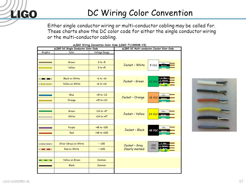 DC Wiring Color Convention LIGO-G1000552-V8 17 Either single conductor wiring or multi-conductor cabling may be called for.