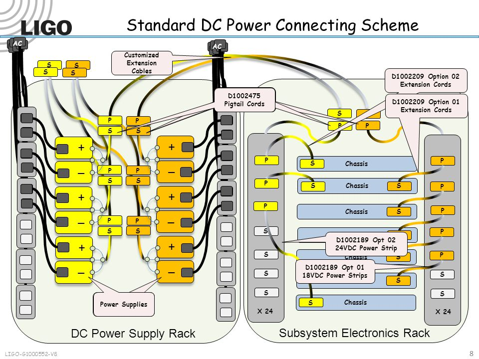 Standard DC Power Connecting Scheme 88 LIGO-G1000552-V8