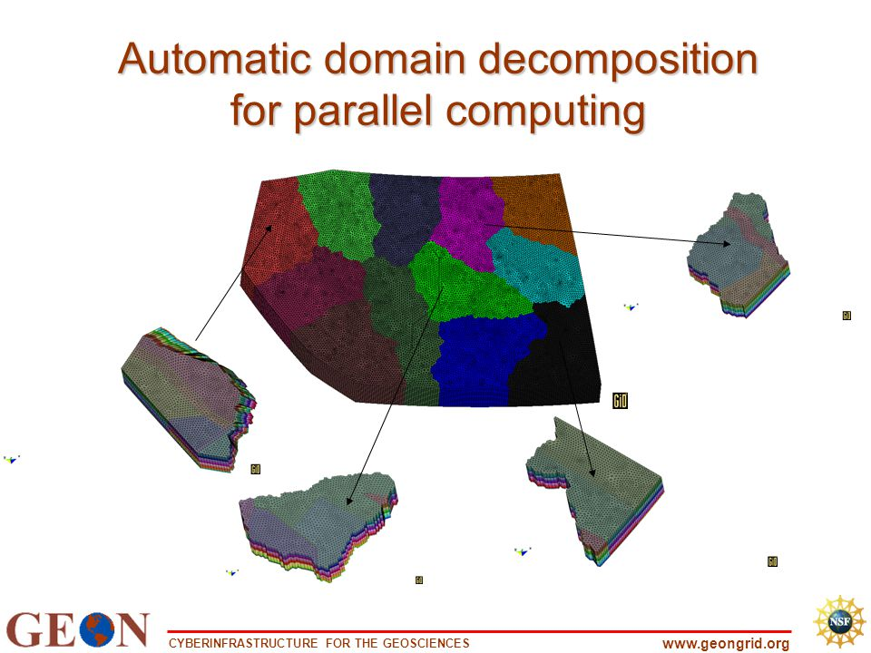 CYBERINFRASTRUCTURE FOR THE GEOSCIENCES www.geongrid.org Automatic domain decomposition for parallel computing