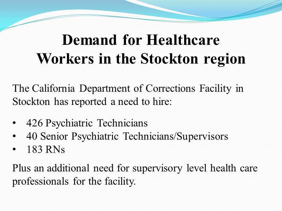 426 Psychiatric Technicians 40 Senior Psychiatric Technicians/Supervisors 183 RNs Demand for Healthcare Workers in the Stockton region The California