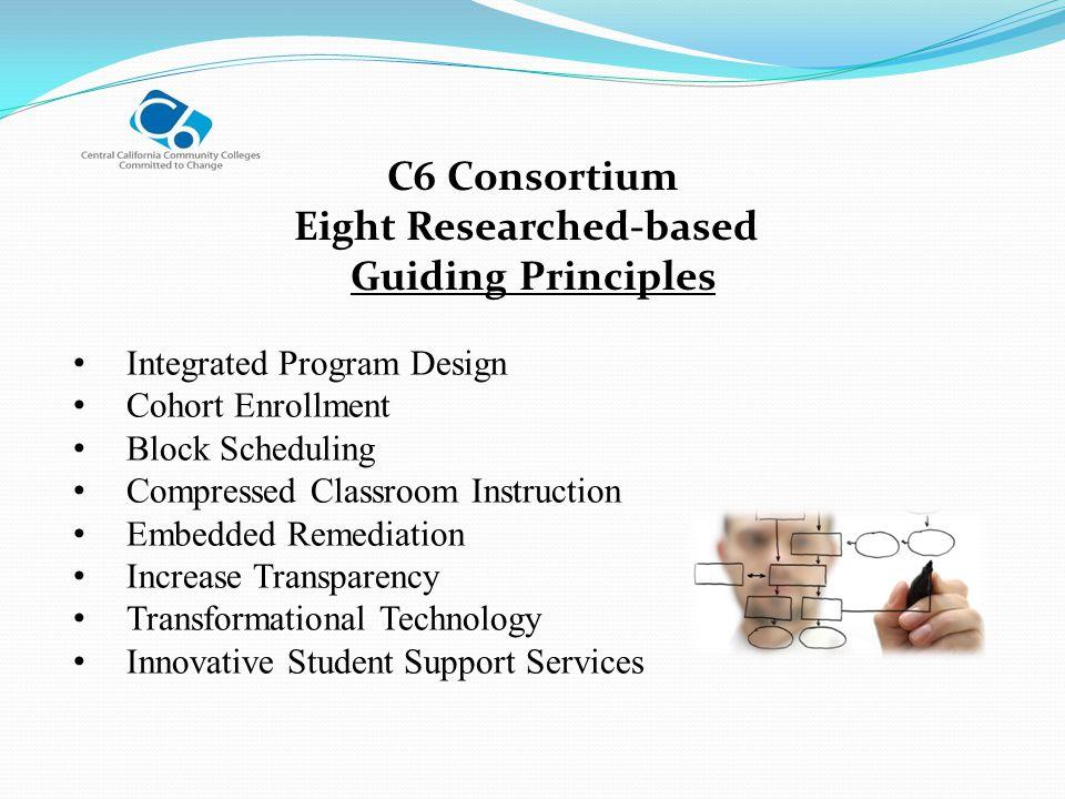 Integrated Program Design Cohort Enrollment Block Scheduling Compressed Classroom Instruction Embedded Remediation Increase Transparency Transformatio