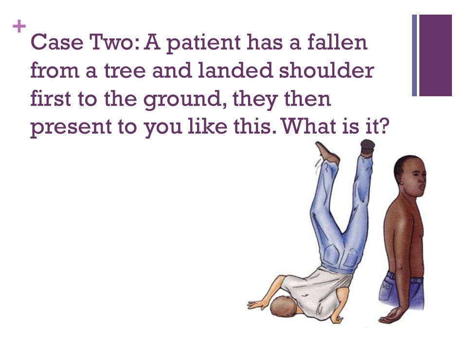+ Case Two: A patient has a fallen from a tree and landed shoulder first to the ground, they then present to you like this.