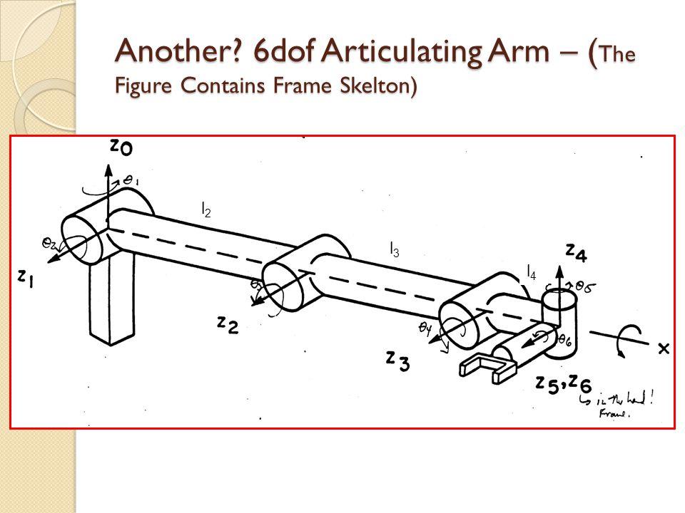 Another? 6dof Articulating Arm – ( The Figure Contains Frame Skelton) l2l2 l3l3 l4l4
