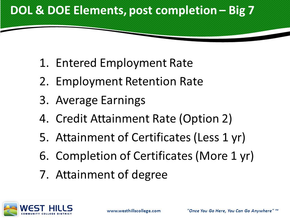 www.westhillscollege.com www.westhillscollege.com Once You Go Here, You Can Go Anywhere ™ DOL & DOE Elements, post completion – Big 7 1.Entered Employment Rate 2.Employment Retention Rate 3.Average Earnings 4.Credit Attainment Rate (Option 2) 5.Attainment of Certificates (Less 1 yr) 6.Completion of Certificates (More 1 yr) 7.Attainment of degree
