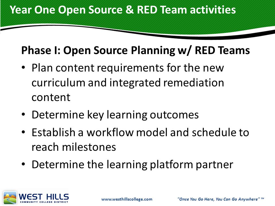 www.westhillscollege.com www.westhillscollege.com Once You Go Here, You Can Go Anywhere ™ Year One Open Source & RED Team activities Phase I: Open Source Planning w/ RED Teams Plan content requirements for the new curriculum and integrated remediation content Determine key learning outcomes Establish a workflow model and schedule to reach milestones Determine the learning platform partner