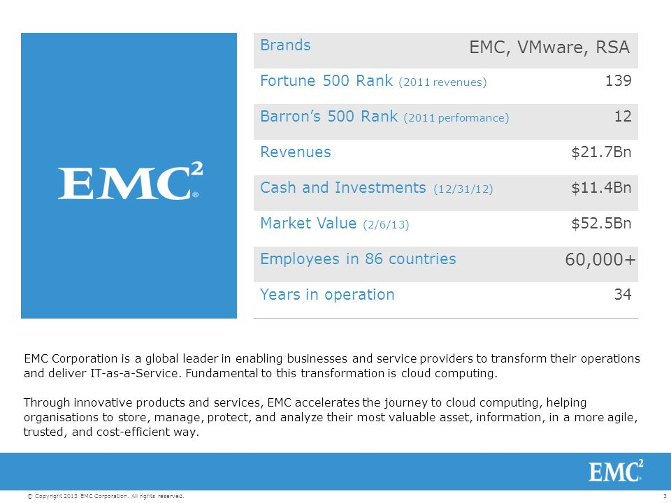 3© Copyright 2013 EMC Corporation. All rights reserved. Brands Fortune 500 Rank (2011 revenues) 139 Barron's 500 Rank (2011 performance) 12 Revenues$2