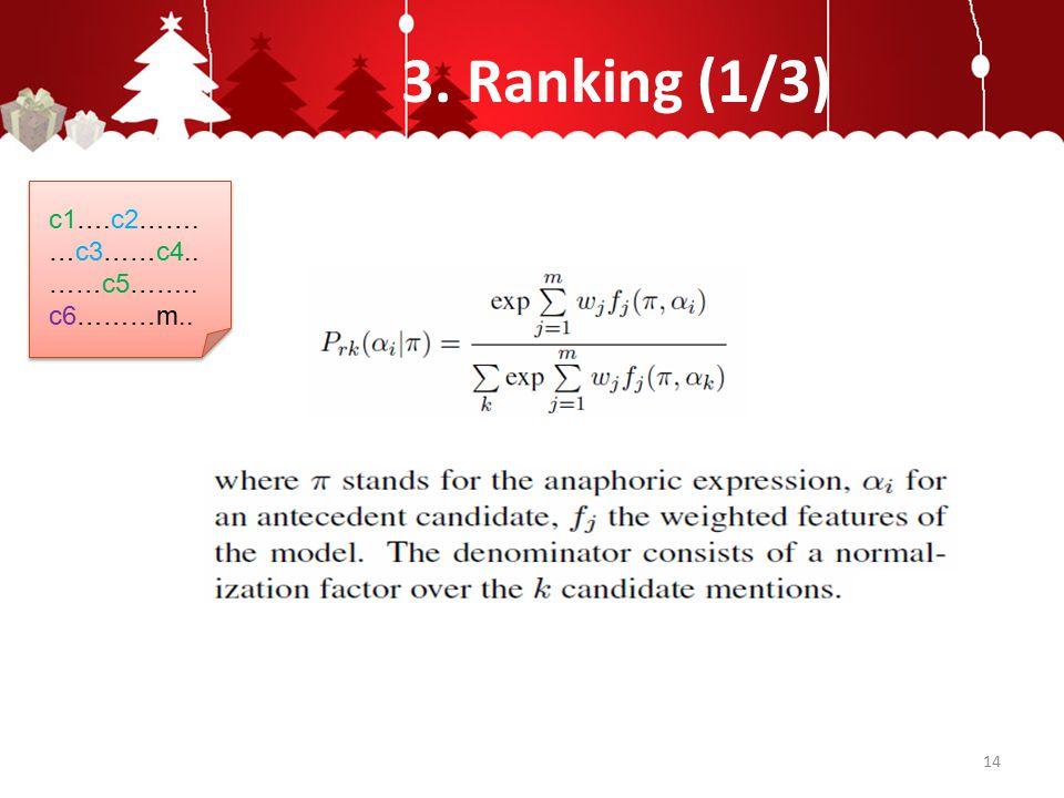 3. Ranking (1/3) 14 c1….c2……. …c3……c4.. ……c5…….. c6………m..
