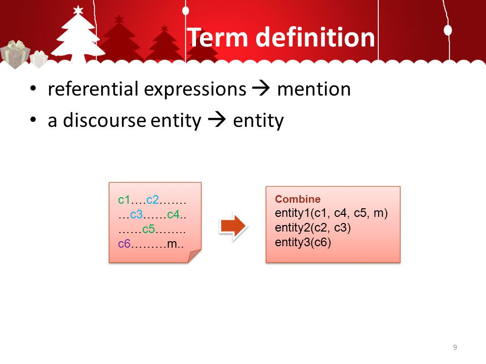 Term definition referential expressions  mention a discourse entity  entity 9 c1….c2…….