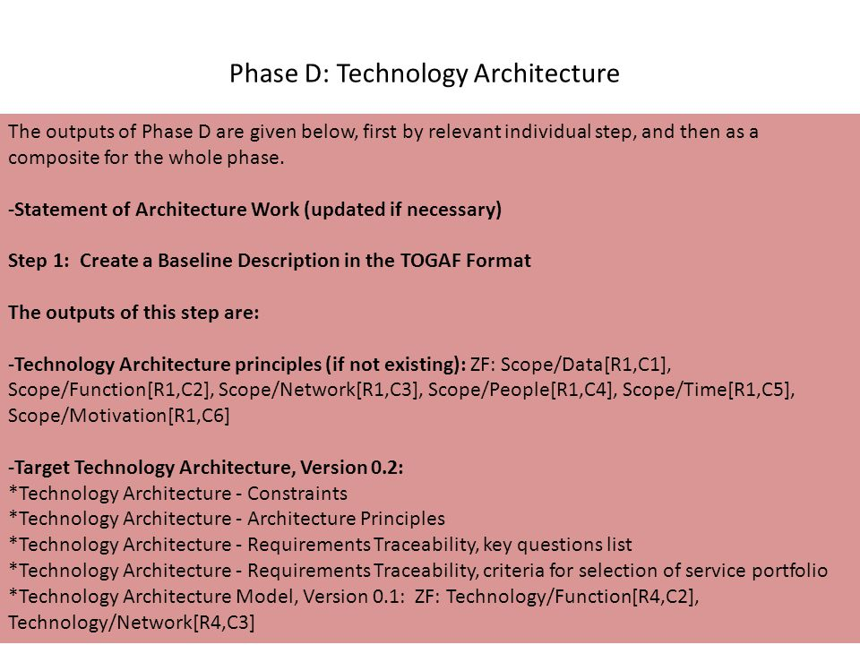 Phase D: Technology Architecture The outputs of Phase D are given below, first by relevant individual step, and then as a composite for the whole phase.