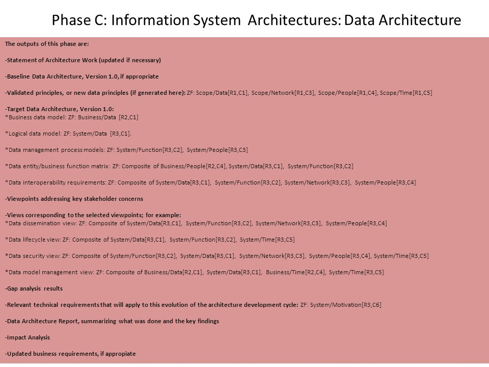 Phase C: Information System Architectures: Data Architecture The outputs of this phase are: -Statement of Architecture Work (updated if necessary) -Baseline Data Architecture, Version 1.0, if appropriate -Validated principles, or new data principles (if generated here): ZF: Scope/Data[R1,C1], Scope/Network[R1,C3], Scope/People[R1,C4], Scope/Time[R1,C5] -Target Data Architecture, Version 1.0: *Business data model: ZF: Business/Data [R2,C1] *Logical data model: ZF: System/Data [R3,C1].