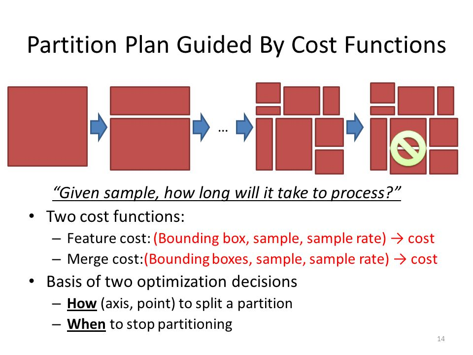 Approach Sample SkewReduce Optimizer Cluster configuration Cluster configuration Cost functions Goal: minimize expected total runtime SkewReduce runtime plan – Bounding boxes for data partitions – Schedule Runtime Plan 13