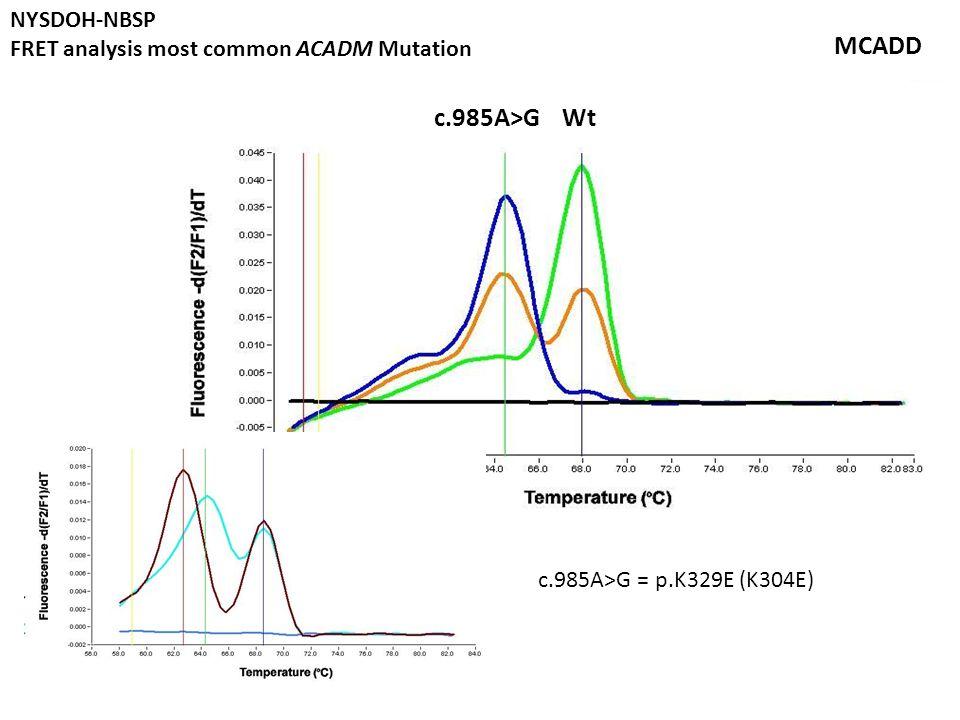 Wtc.985A>G MCADD c.985A>G = p.K329E (K304E) NYSDOH-NBSP FRET analysis most common ACADM Mutation