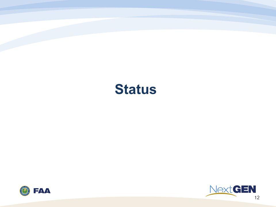12 Status
