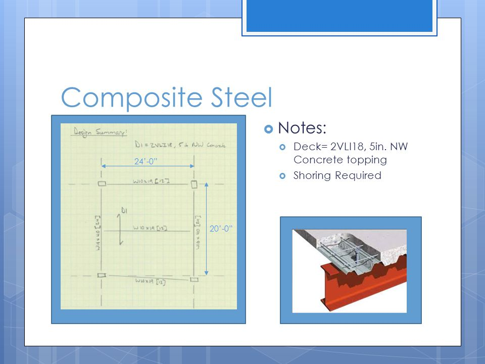 Composite Steel  Notes:  Deck= 2VLI18, 5in. NW Concrete topping  Shoring Required 24'-0 20'-0