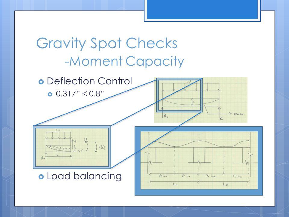 """Gravity Spot Checks -Moment Capacity  Deflection Control  0.317"""" < 0.8""""  Load balancing"""
