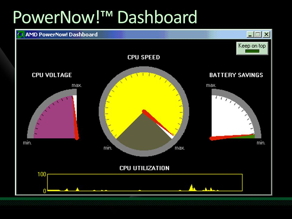 PowerNow!™ Dashboard