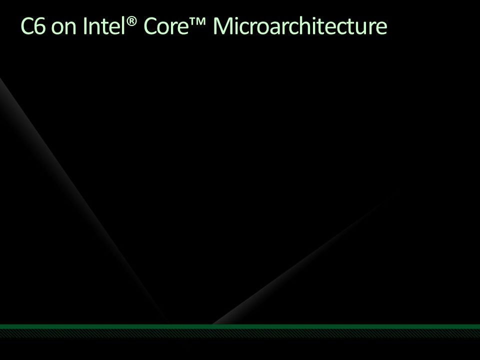 C6 on Intel® Core™ Microarchitecture