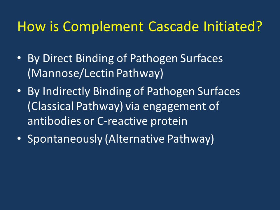 How is Complement Cascade Initiated.