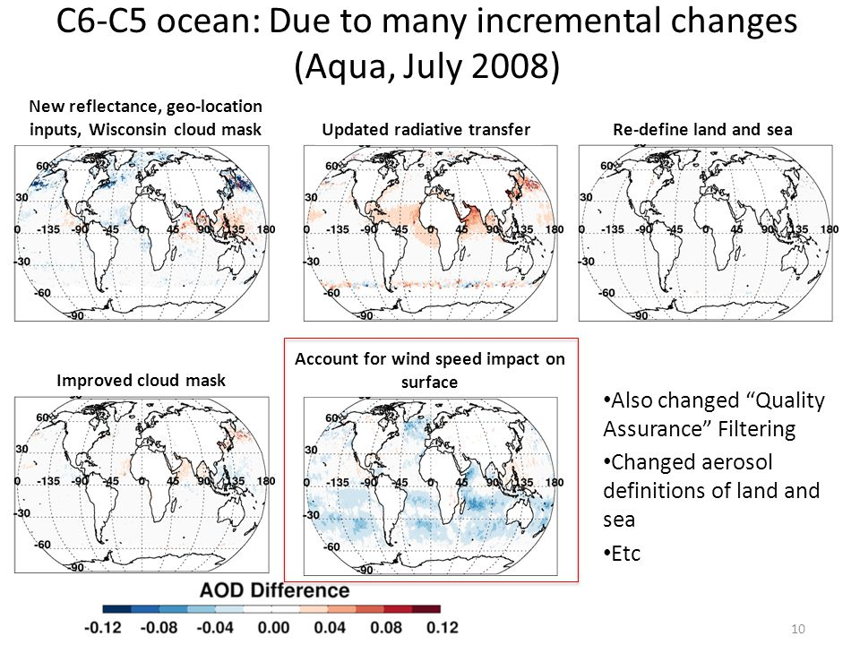 """C6-C5 ocean: Due to many incremental changes (Aqua, July 2008) Also changed """"Quality Assurance"""" Filtering Changed aerosol definitions of land and sea"""
