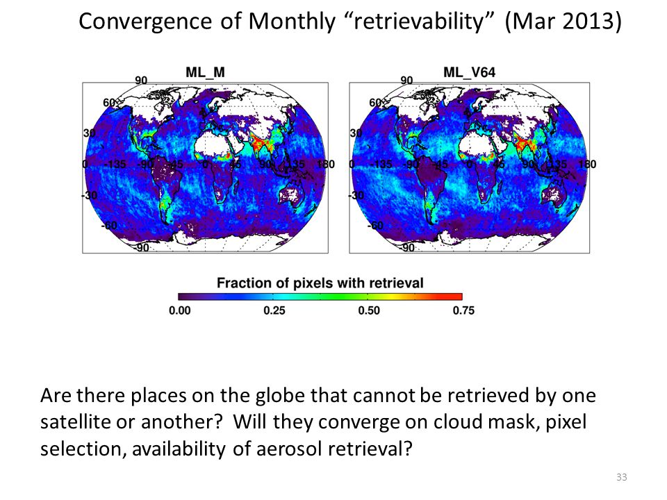 """Convergence of Monthly """"retrievability"""" (Mar 2013) 33 Are there places on the globe that cannot be retrieved by one satellite or another? Will they co"""