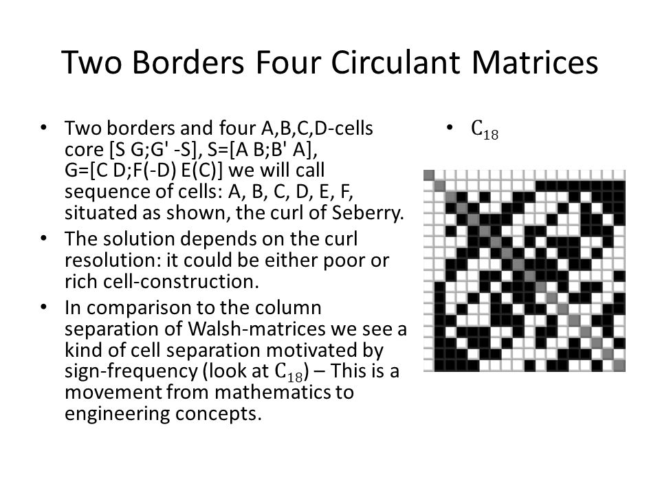 Two Borders Four Circulant Matrices Two borders and four A,B,C,D-cells core [S G;G -S], S=[A B;B A], G=[C D;F(-D) E(C)] we will call sequence of cells: A, B, C, D, E, F, situated as shown, the curl of Seberry.