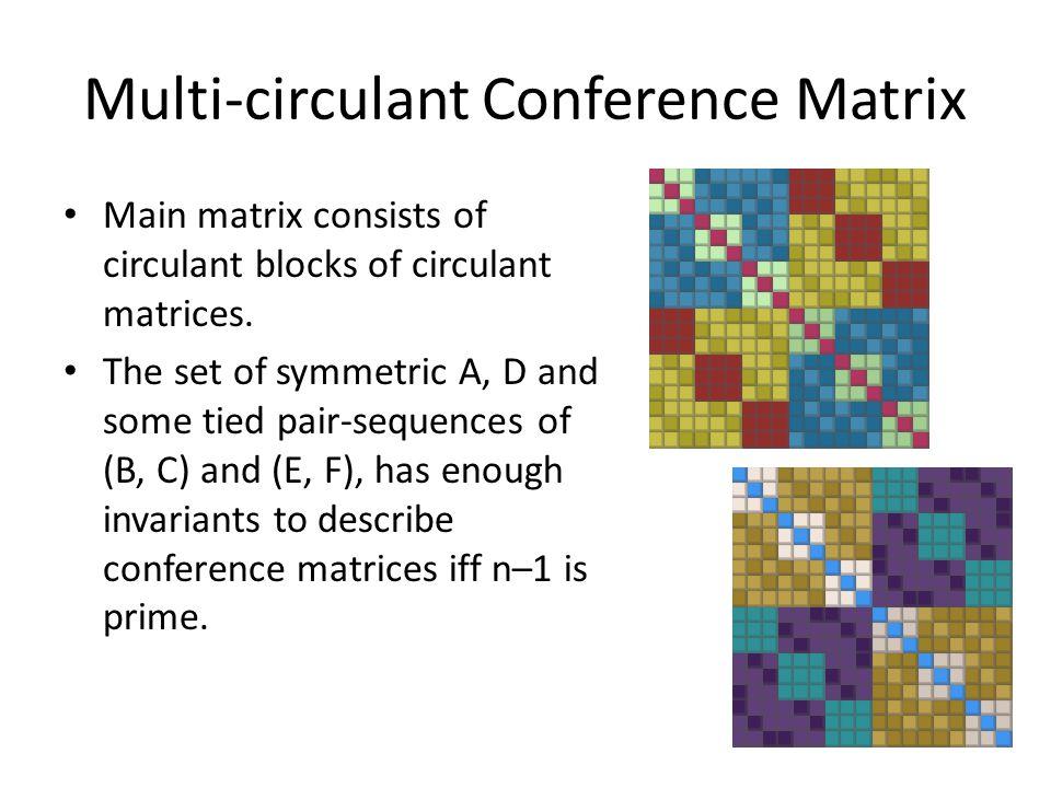 Multi-circulant Conference Matrix Main matrix consists of circulant blocks of circulant matrices.