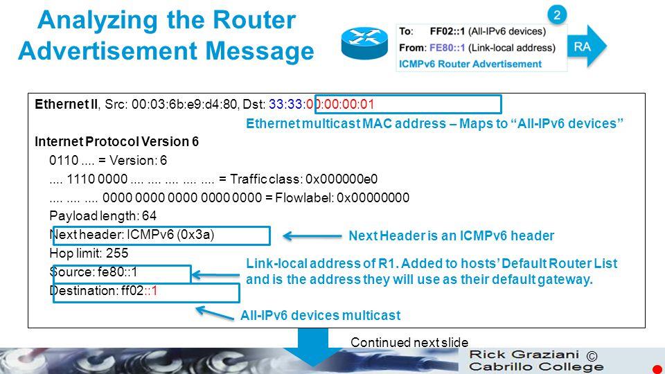 © Ethernet II, Src: 00:03:6b:e9:d4:80, Dst: 33:33:00:00:00:01 Internet Protocol Version 6 0110.... = Version: 6.... 1110 0000.................... = Tr