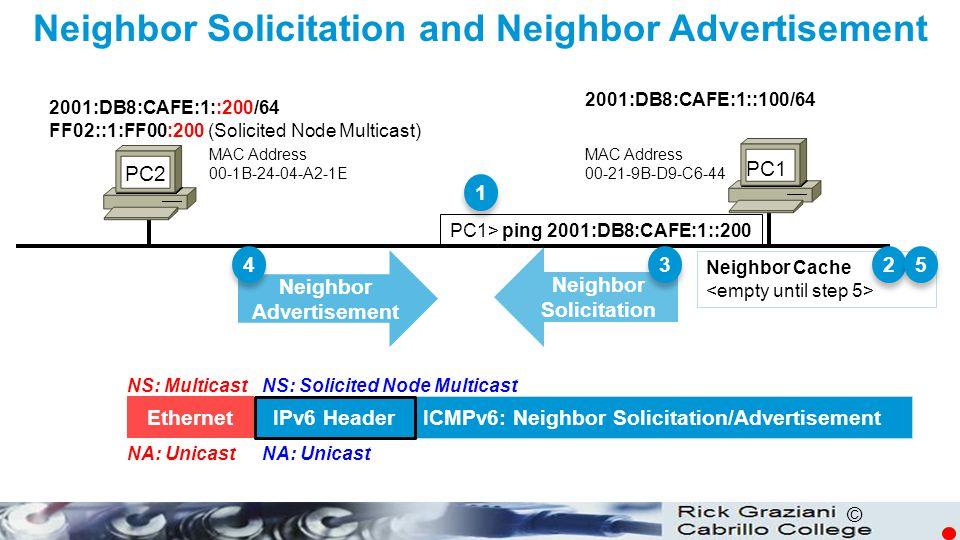 © PC1 PC2 Neighbor Advertisement 4 4 Neighbor Solicitation 1 1 Neighbor Solicitation and Neighbor Advertisement 2001:DB8:CAFE:1::100/64 MAC Address 00