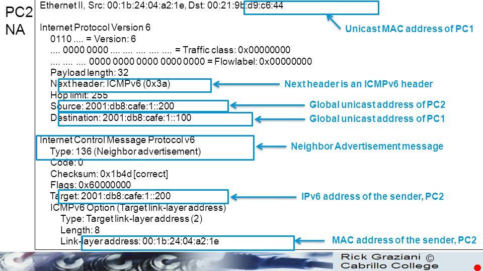 © Ethernet II, Src: 00:1b:24:04:a2:1e, Dst: 00:21:9b:d9:c6:44 Internet Protocol Version 6 0110.... = Version: 6.... 0000 0000.................... = Tr