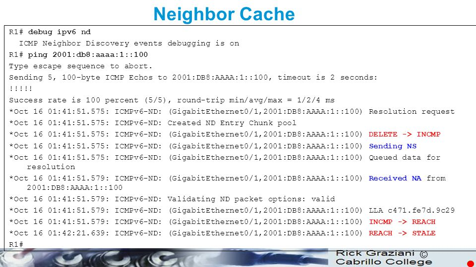 © ICMP Neighbor Discovery events debugging is on R1# ping 2001:db8:aaaa:1::100 Type escape sequence to abort. Sending 5, 100-byte ICMP Echos to 2001:D